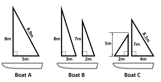 sail-design-foundation
