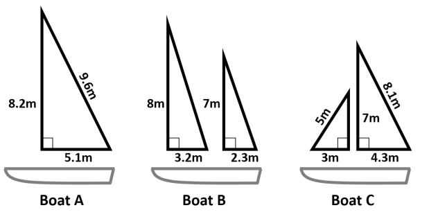 sail-design-higher