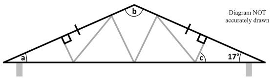angles-of-roof-foundation