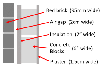 thickness-of-wall-2