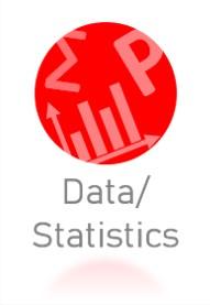 New shape data stats