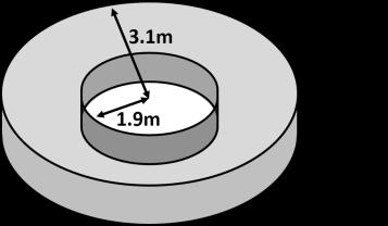 bound of pond volume