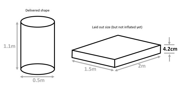Mattress Inflate